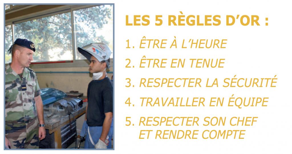 Les 5 règles d'or.